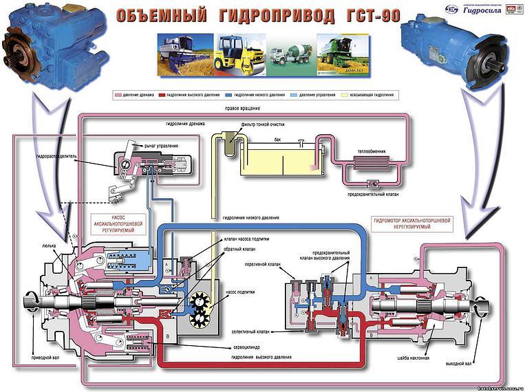 Схема ГСТ 90